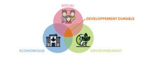 qu'est ce que le developpement durable