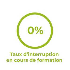 Taux-interruption
