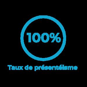 Taux-presenteisme-100